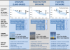 Diagram of Wind Energy Cost Reduction